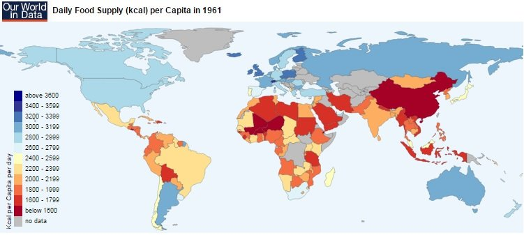 daily-calorie-supply-per-capita-1961